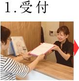 吹田市緑地公園駅アズ鍼灸整骨院1.受付